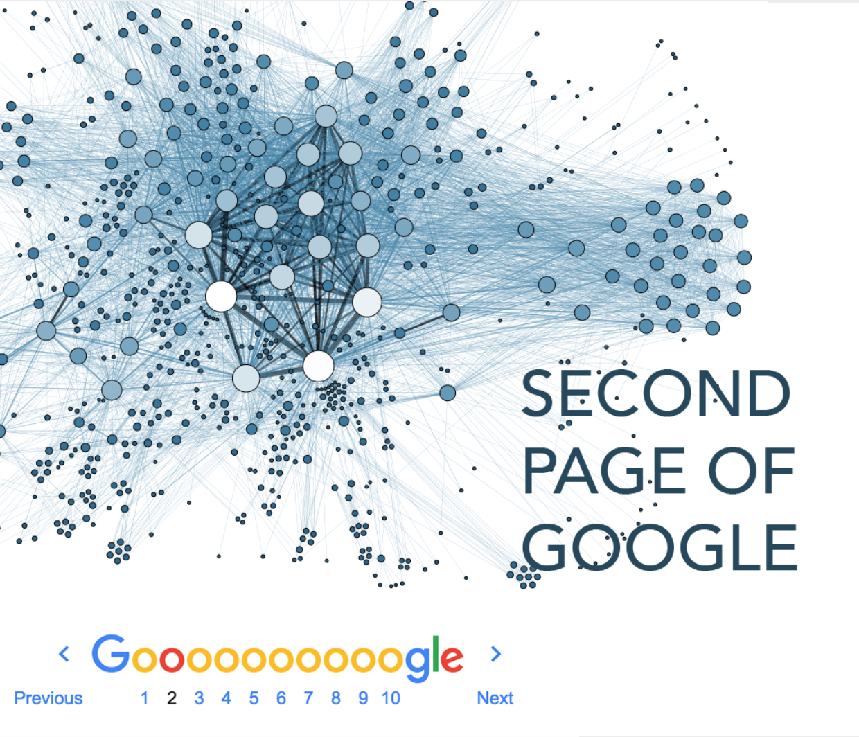 second-page-of-google